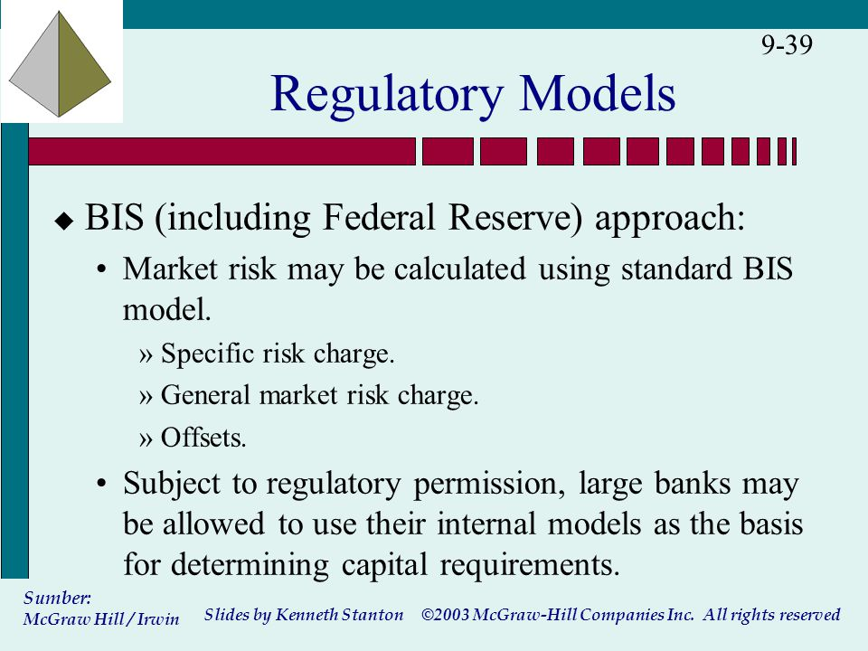©2003 McGraw-Hill Companies Inc. All rights reserved Slides by Kenneth Stanton Sumber: McGraw Hill / Irwin 9-39 Regulatory Models u BIS (including Fed