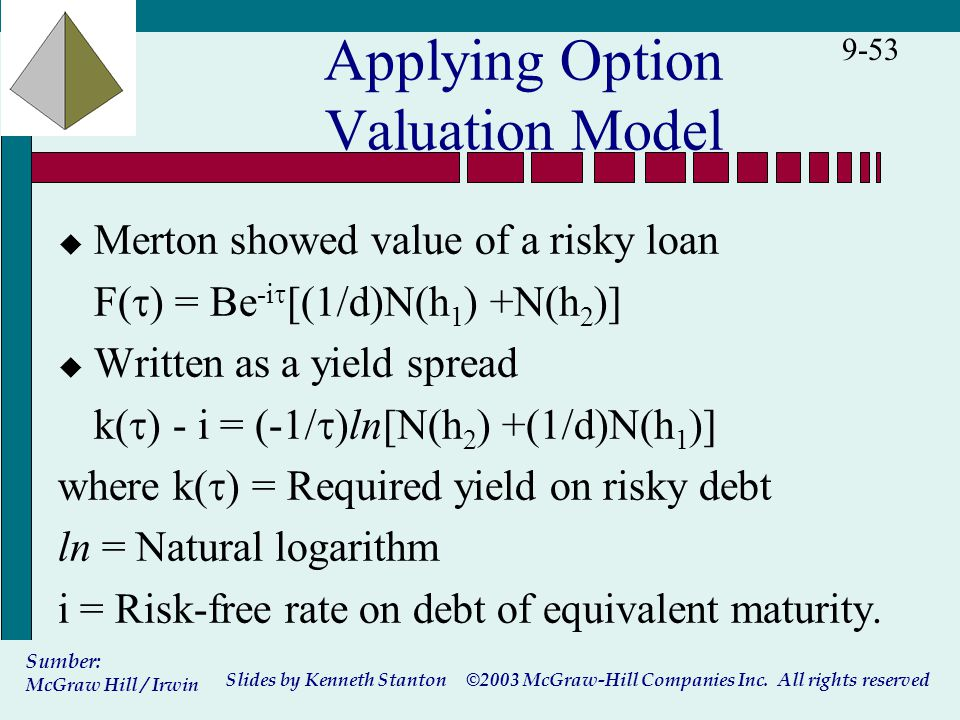 ©2003 McGraw-Hill Companies Inc. All rights reserved Slides by Kenneth Stanton Sumber: McGraw Hill / Irwin 9-53 Applying Option Valuation Model u Mert