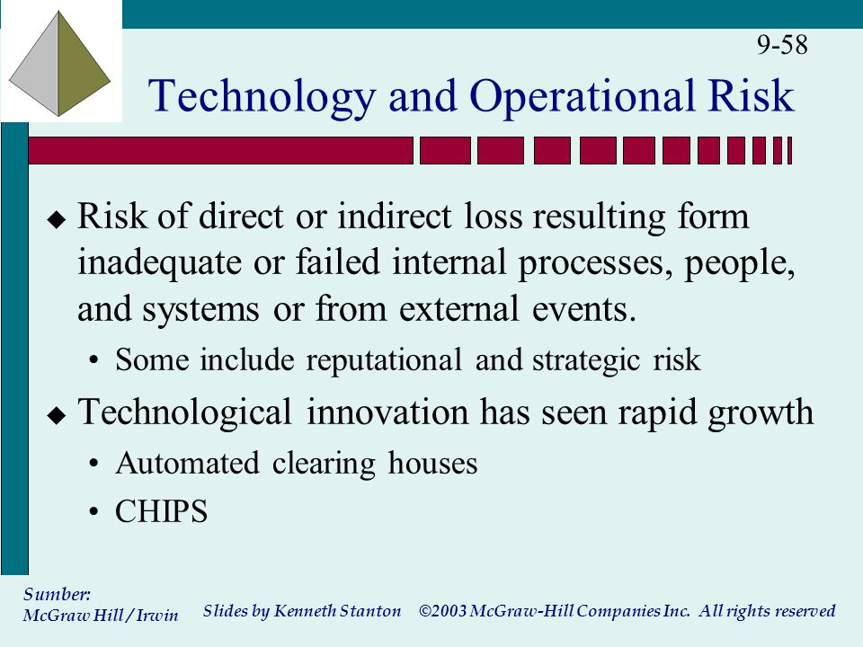 ©2003 McGraw-Hill Companies Inc. All rights reserved Slides by Kenneth Stanton Sumber: McGraw Hill / Irwin 9-58 Technology and Operational Risk u Risk