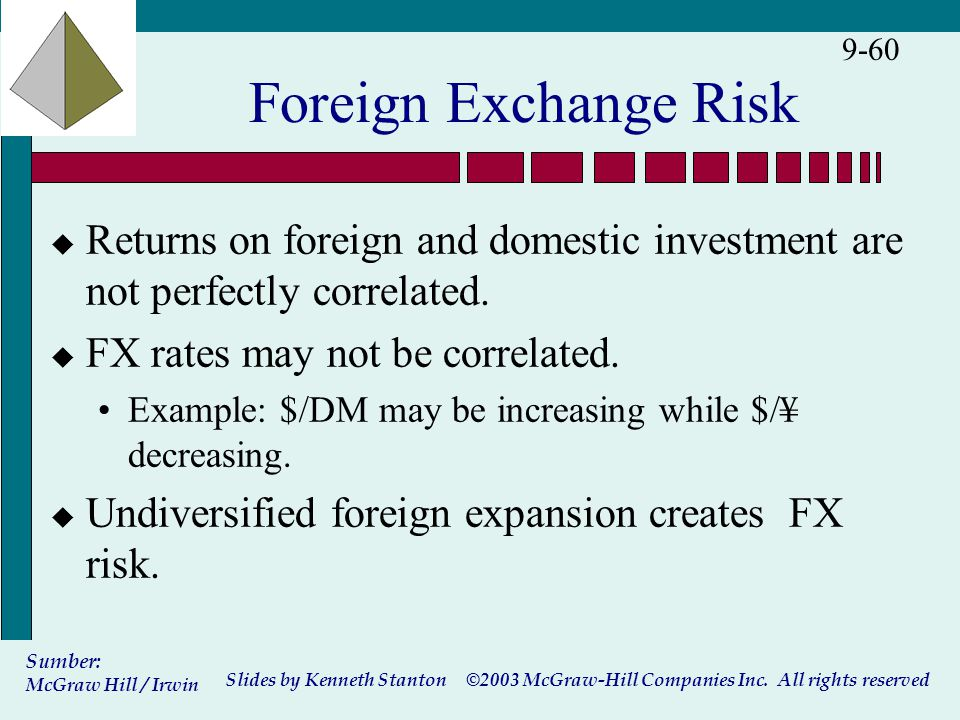 ©2003 McGraw-Hill Companies Inc. All rights reserved Slides by Kenneth Stanton Sumber: McGraw Hill / Irwin 9-60 Foreign Exchange Risk u Returns on for