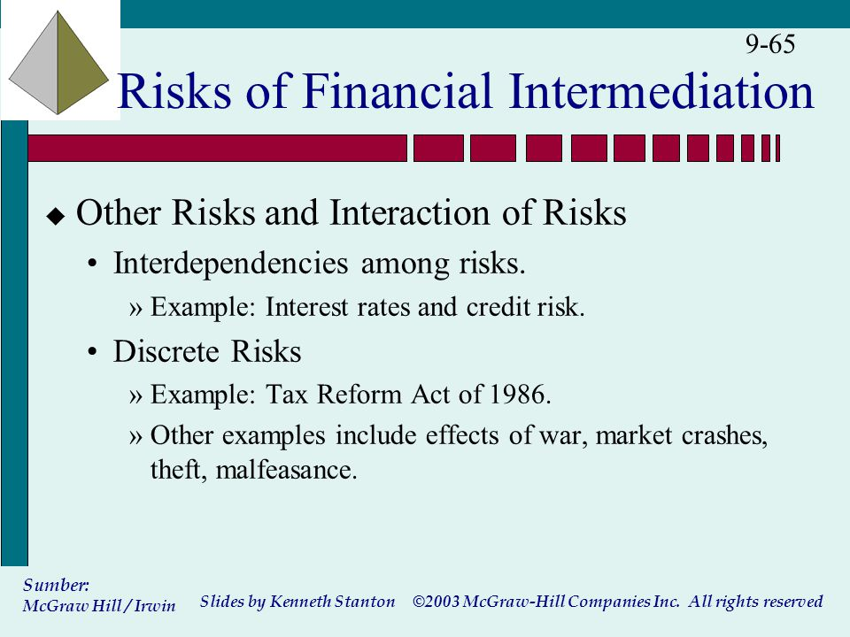 ©2003 McGraw-Hill Companies Inc. All rights reserved Slides by Kenneth Stanton Sumber: McGraw Hill / Irwin 9-65 Risks of Financial Intermediation u Ot