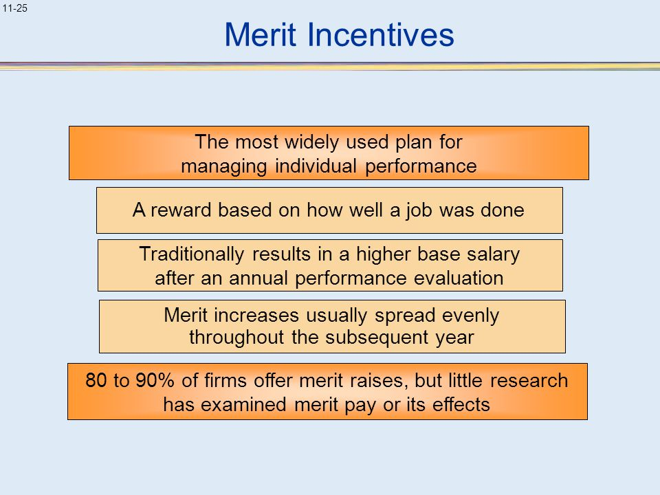 11-25 Merit Incentives A reward based on how well a job was done The most widely used plan for managing individual performance Merit increases usually spread evenly throughout the subsequent year Traditionally results in a higher base salary after an annual performance evaluation 80 to 90% of firms offer merit raises, but little research has examined merit pay or its effects