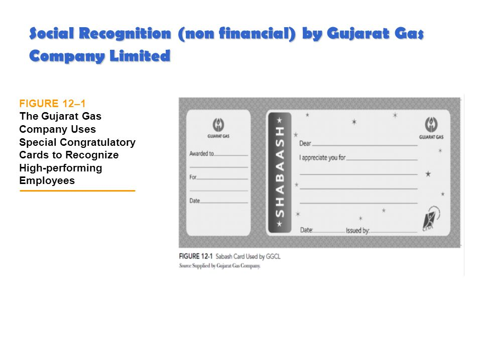 Social Recognition (non financial) by Gujarat Gas Company Limited FIGURE 12–1 The Gujarat Gas Company Uses Special Congratulatory Cards to Recognize High-performing Employees