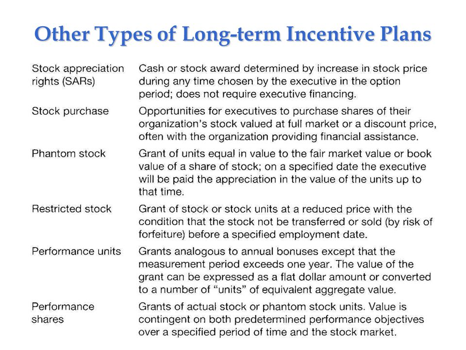Other Types of Long-term Incentive Plans