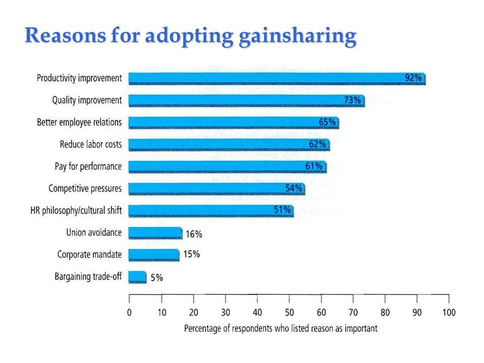 Reasons for adopting gainsharing