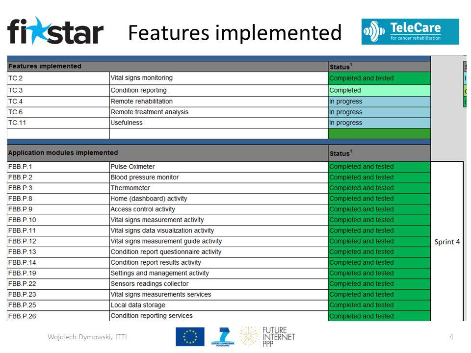 Features implemented Wojciech Dymowski, ITTI4