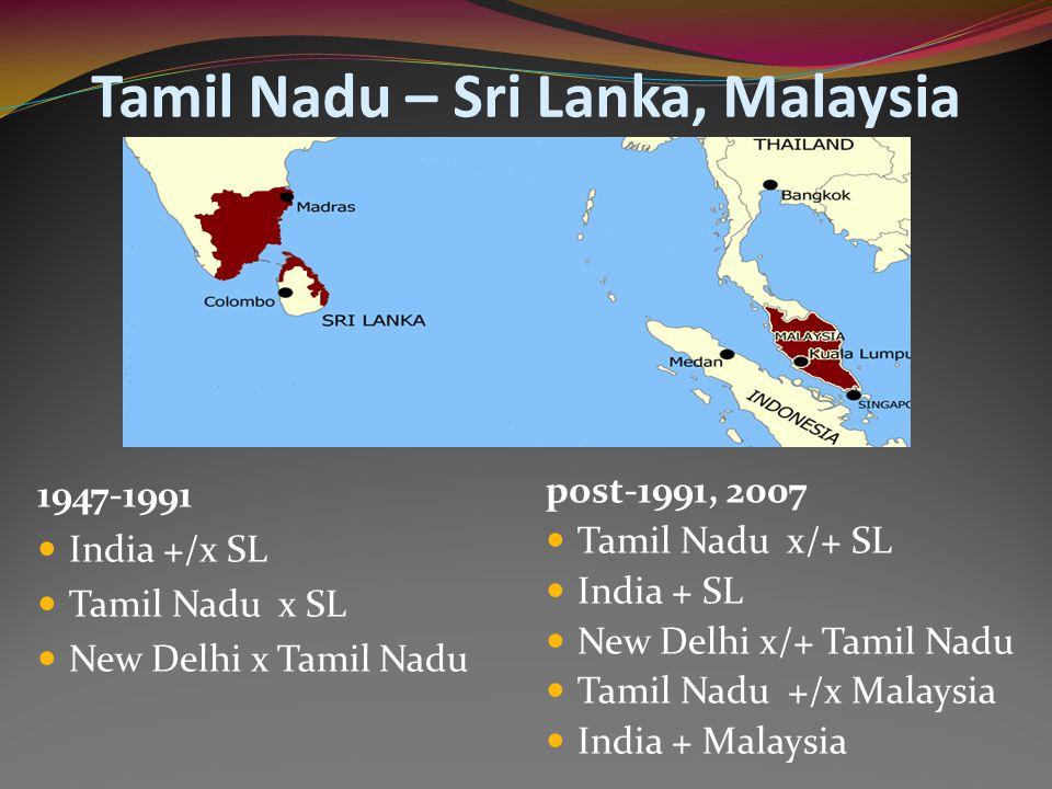 Tamil Nadu – Sri Lanka, Malaysia 1947-1991 India +/x SL Tamil Nadu x SL New Delhi x Tamil Nadu post-1991, 2007 Tamil Nadu x/+ SL India + SL New Delhi x/+ Tamil Nadu Tamil Nadu +/x Malaysia India + Malaysia