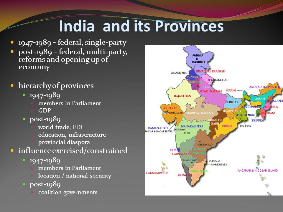 Kerala – ASEAN 1947-1989 India +/- ASEAN Kerala +/.