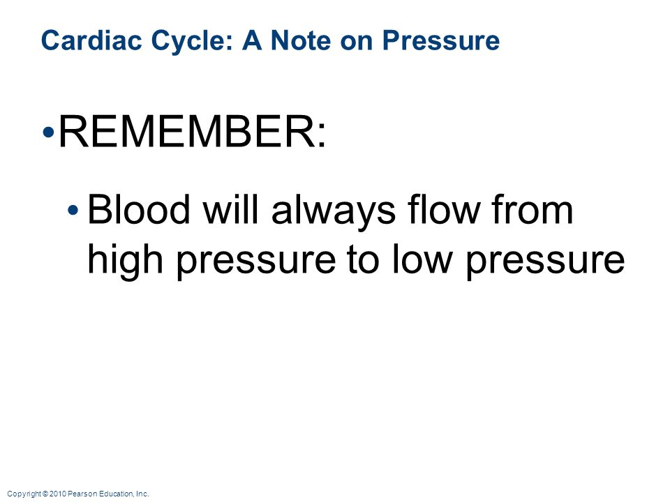 Copyright © 2010 Pearson Education, Inc. Cardiac Cycle: A Note on Pressure REMEMBER: Blood will always flow from high pressure to low pressure