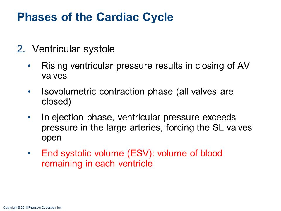 Ventricular Systole on Ekg Ventricular Systole Rising