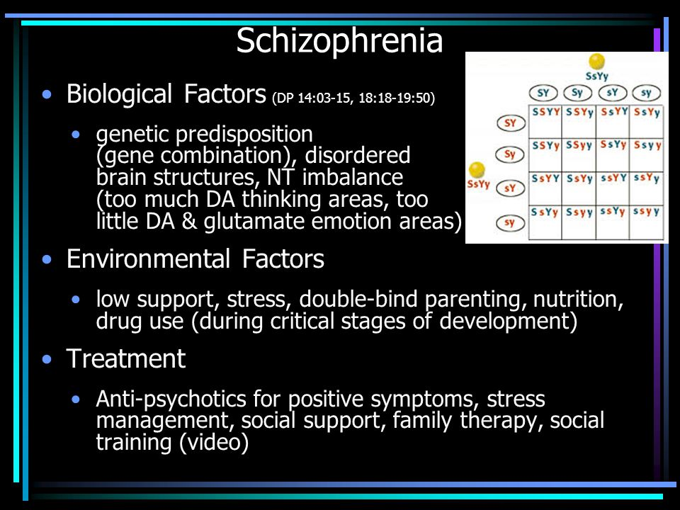 Schizophrenia Biological Factors (DP 14:03-15, 18:18-19:50) genetic predisposition (gene combination), disordered brain structures, NT imbalance (too much DA thinking areas, too little DA & glutamate emotion areas) Environmental Factors low support, stress, double-bind parenting, nutrition, drug use (during critical stages of development) Treatment Anti-psychotics for positive symptoms, stress management, social support, family therapy, social training (video)