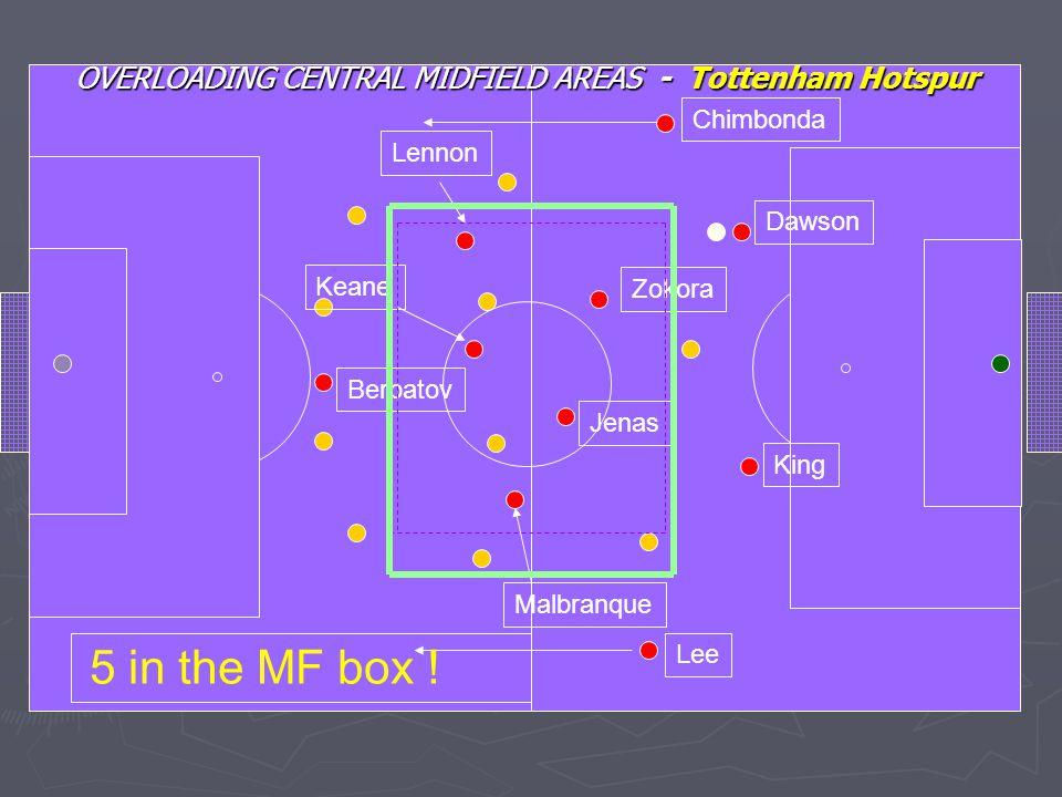 OVERLOADING CENTRAL MIDFIELD AREAS - Tottenham Hotspur Malbranque Lennon Keane Berbatov Zokora Jenas Lee Chimbonda Dawson King 5 in the MF box !