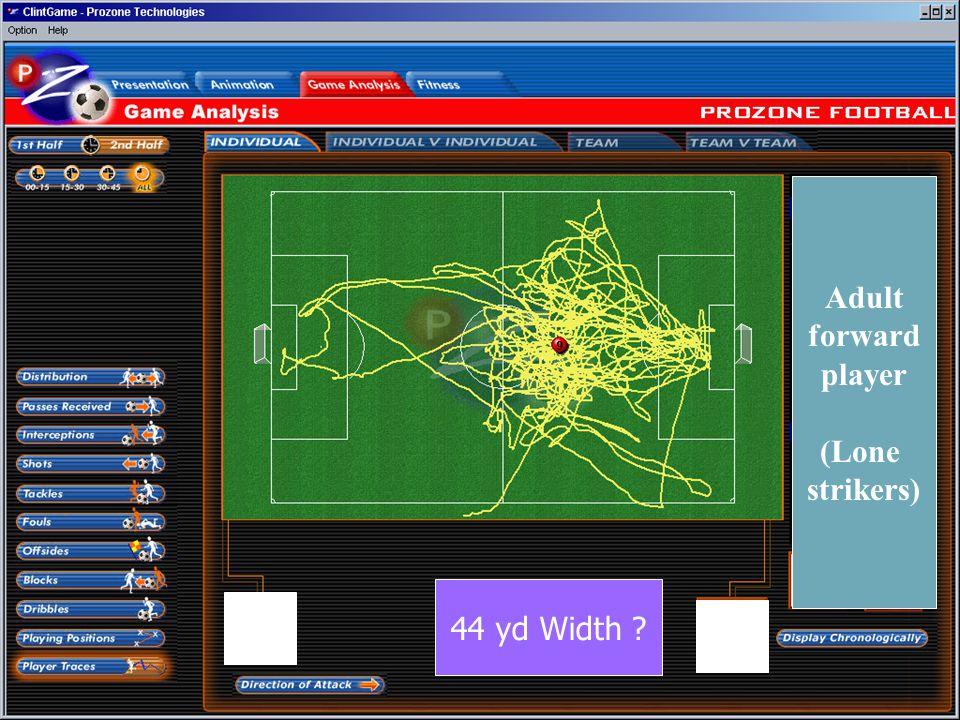 Adult forward player (Lone strikers) 44 yd Width ?