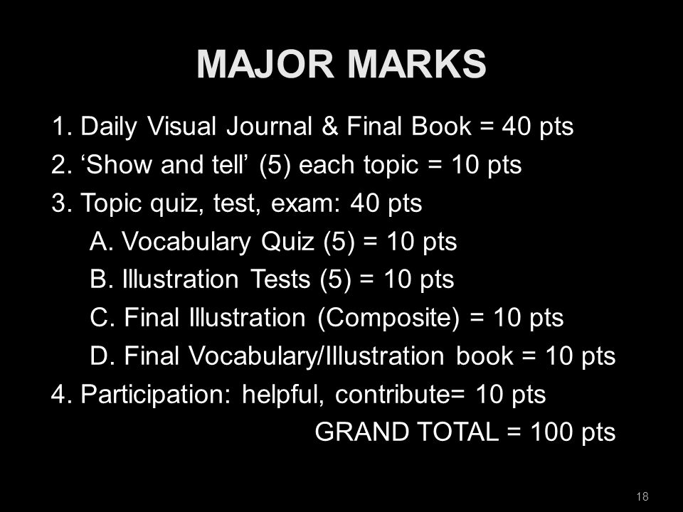 1. Daily Visual Journal & Final Book = 40 pts 2. 'Show and tell' (5) each topic = 10 pts 3.