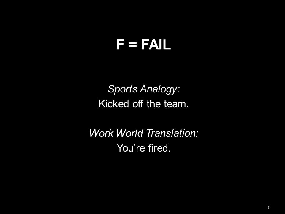 F = FAIL 8 Sports Analogy: Kicked off the team. Work World Translation: You're fired.