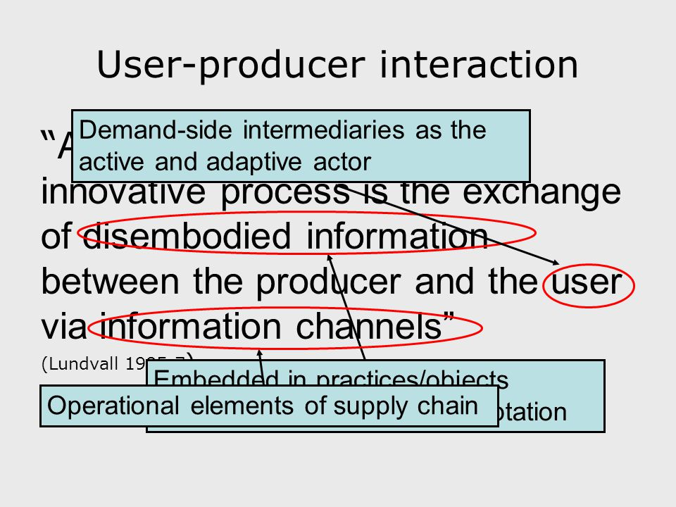 "User-producer interaction "" An important aspect of the innovative process is the exchange of disembodied information between the producer and the user"