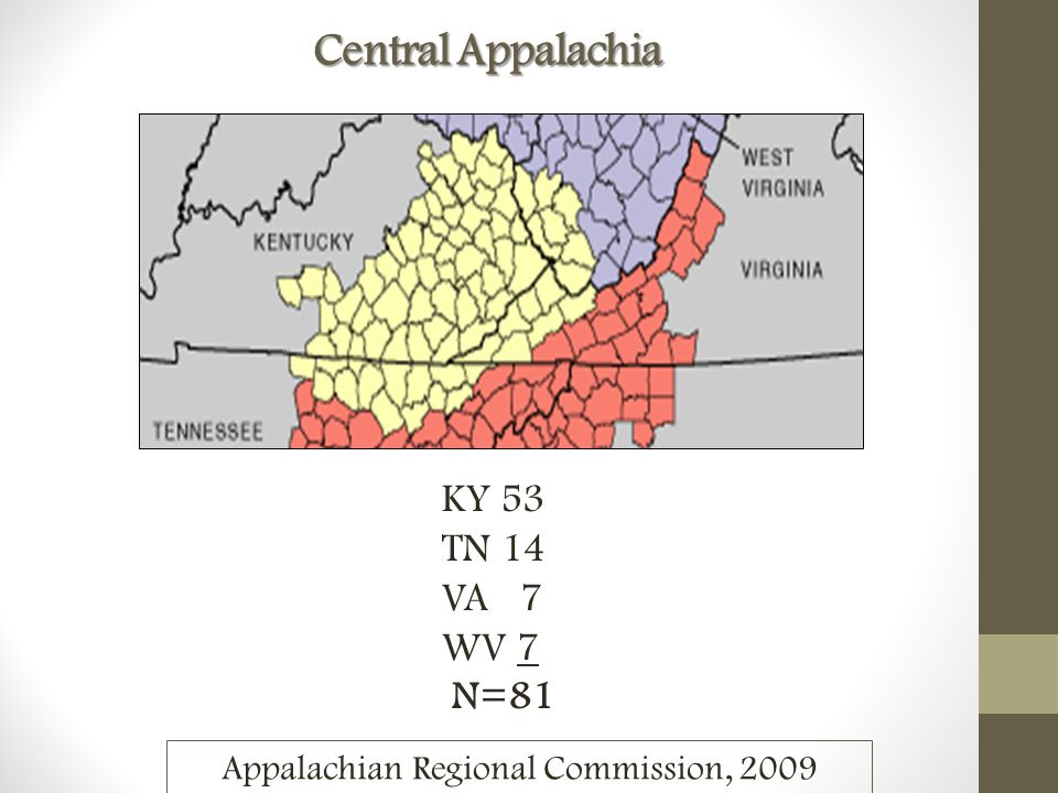 Central Appalachia Appalachian Regional Commission, 2009 KY 53 TN 14 VA 7 WV 7 N=81