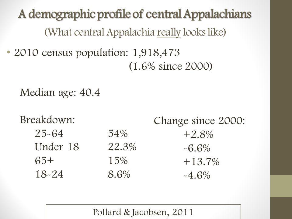 RaceDemographics Breakdown: White 95.4% Black 1.8% Hispanic 1.3% Other races 1.5% Change since 2000: +0.6% +8.2% +72.8% +35.4% Pollard & Jacobsen, 2011