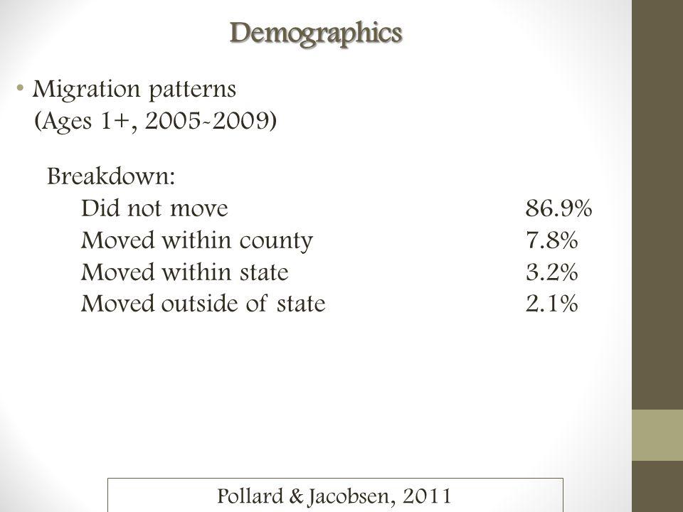 Appalachian Regional Commission.(2009).