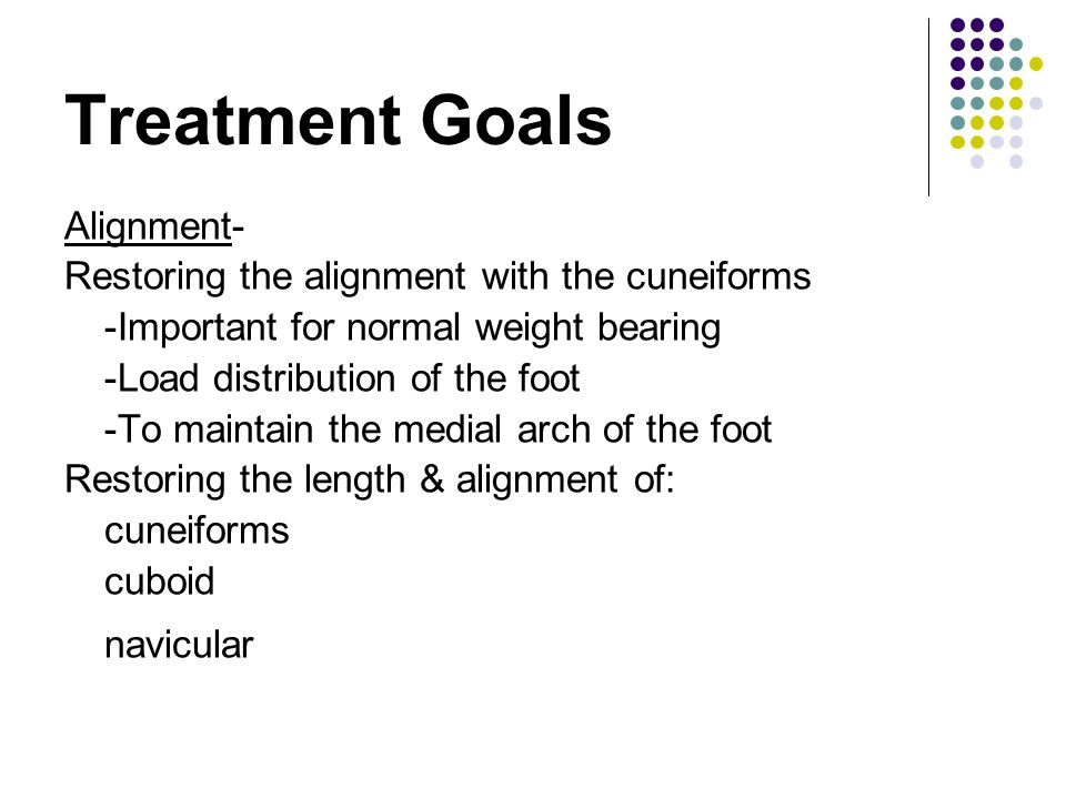Treatment Goals Alignment- Restoring the alignment with the cuneiforms -Important for normal weight bearing -Load distribution of the foot -To maintai