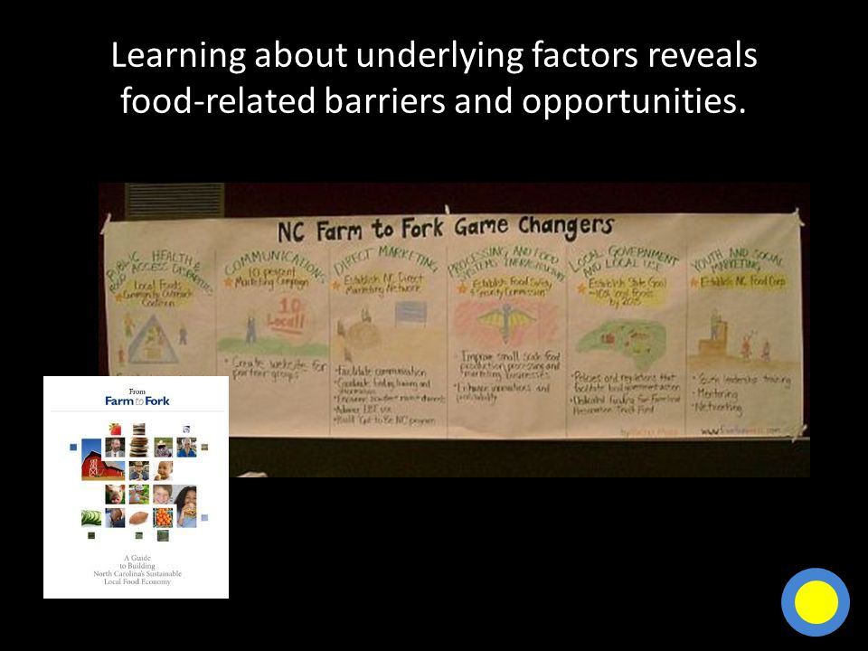 Learning about underlying factors reveals food-related barriers and opportunities.