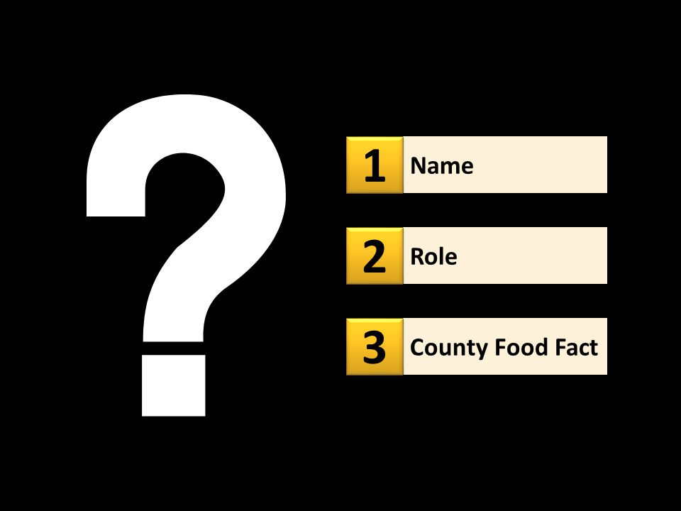 Name 1 1 Role 2 2 County Food Fact 3 3