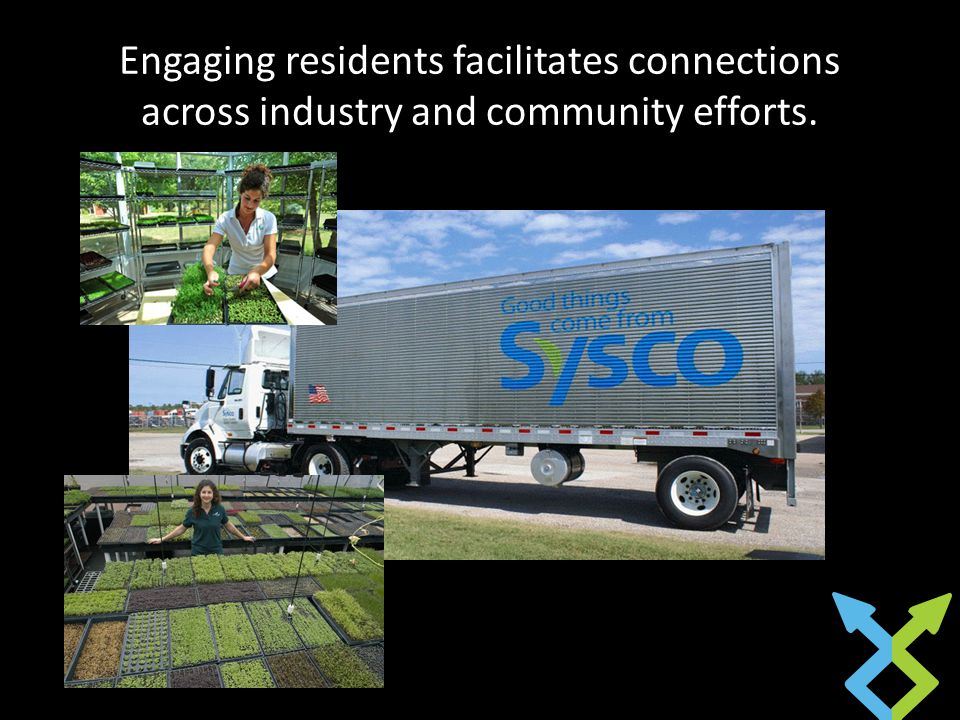 Engaging residents facilitates connections across industry and community efforts.