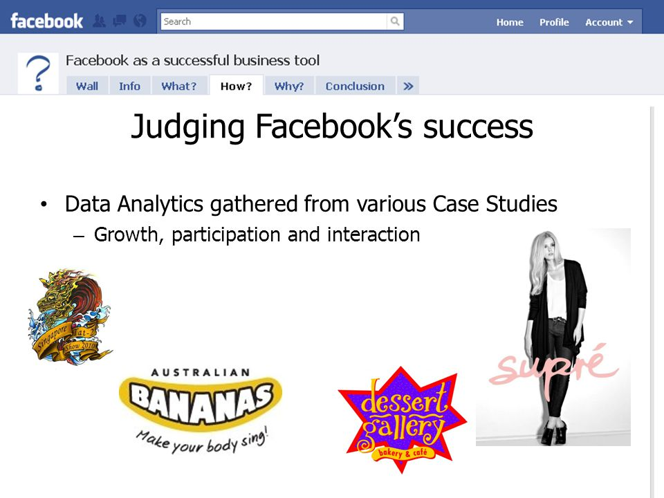 Judging Facebook's success Data Analytics gathered from various Case Studies – Growth, participation and interaction