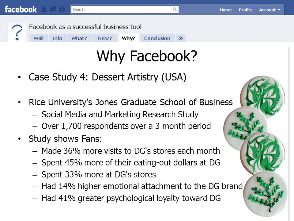 Why Facebook? Case Study 4: Dessert Artistry (USA) Rice University's Jones Graduate School of Business – Social Media and Marketing Research Study – O