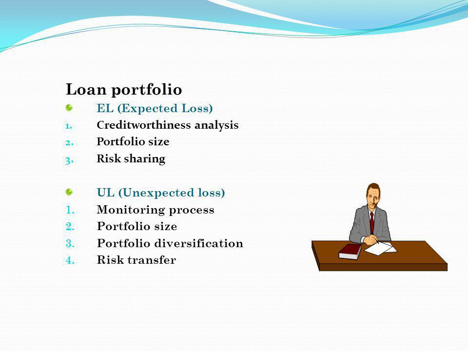Loan portfolio EL (Expected Loss) 1. Creditworthiness analysis 2.