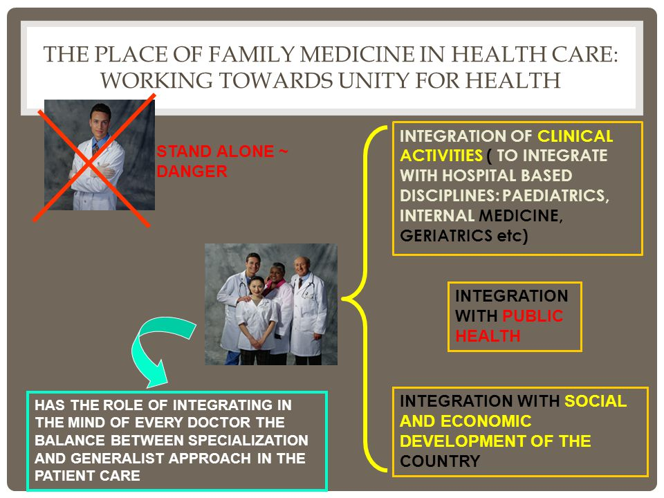 THE PLACE OF FAMILY MEDICINE IN HEALTH CARE: WORKING TOWARDS UNITY FOR HEALTH INTEGRATION OF CLINICAL ACTIVITIES ( TO INTEGRATE WITH HOSPITAL BASED DI
