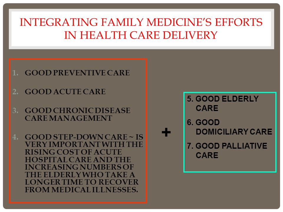 INTEGRATING FAMILY MEDICINE'S EFFORTS IN HEALTH CARE DELIVERY 1.GOOD PREVENTIVE CARE 2.GOOD ACUTE CARE 3.GOOD CHRONIC DISEASE CARE MANAGEMENT 4.GOOD STEP-DOWN CARE ~ IS VERY IMPORTANT WITH THE RISING COST OF ACUTE HOSPITAL CARE AND THE INCREASING NUMBERS OF THE ELDERLY WHO TAKE A LONGER TIME TO RECOVER FROM MEDICAL ILLNESSES.