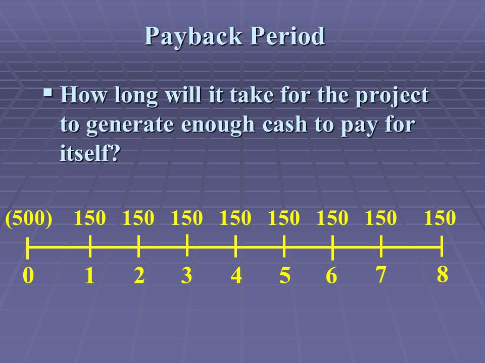 Payback Period  How long will it take for the project to generate enough cash to pay for itself.