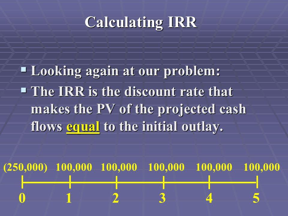 Calculating IRR  Looking again at our problem:  The IRR is the discount rate that makes the PV of the projected cash flows equal to the initial outlay.
