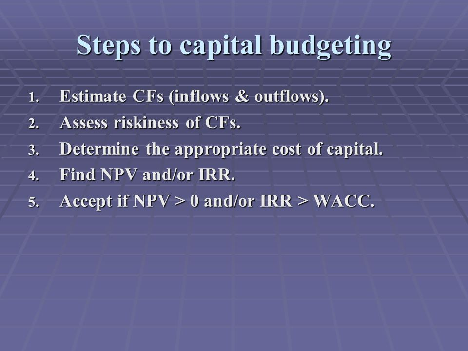 Internal Rate of Return (IRR)  IRR is the rate of return that makes the PV of the cash flows equal to the initial outlay.