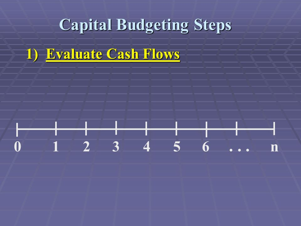 Capital Budgeting Steps 1) Evaluate Cash Flows 012345n6...