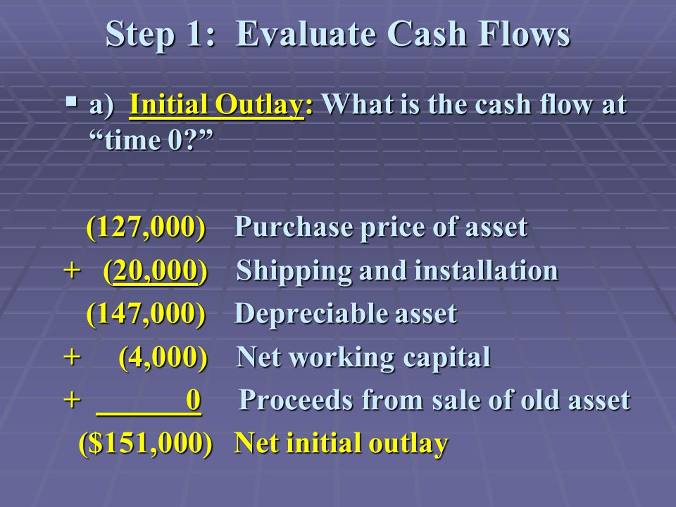 Step 1: Evaluate Cash Flows  a) Initial Outlay: What is the cash flow at time 0 (127,000) Purchase price of asset (127,000) Purchase price of asset + (20,000) Shipping and installation (147,000) Depreciable asset (147,000) Depreciable asset + (4,000) Net working capital + 0 Proceeds from sale of old asset ($151,000) Net initial outlay ($151,000) Net initial outlay