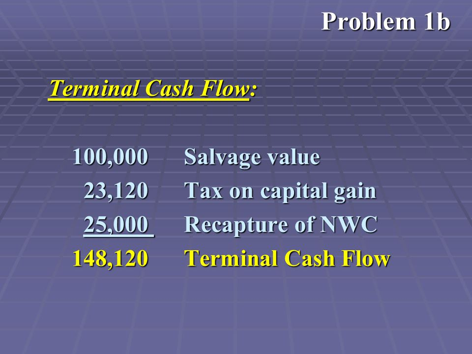 Terminal Cash Flow: 100,000 Salvage value 100,000 Salvage value 23,120 Tax on capital gain 23,120 Tax on capital gain 25,000 Recapture of NWC 25,000 Recapture of NWC 148,120 Terminal Cash Flow 148,120 Terminal Cash Flow Problem 1b