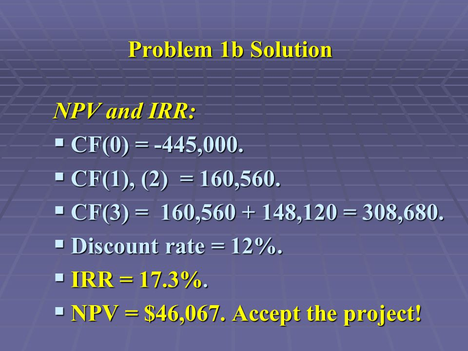 Problem 1b Solution NPV and IRR:  CF(0) = -445,000.