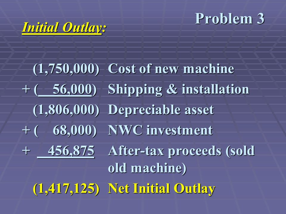Problem 3 Initial Outlay: (1,750,000)Cost of new machine (1,750,000)Cost of new machine + ( 56,000)Shipping & installation (1,806,000)Depreciable asset (1,806,000)Depreciable asset + ( 68,000)NWC investment + 456,875After-tax proceeds (sold old machine) (1,417,125)Net Initial Outlay (1,417,125)Net Initial Outlay