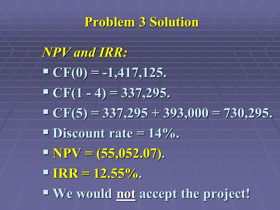 Problem 3 Solution NPV and IRR:  CF(0) = -1,417,125.