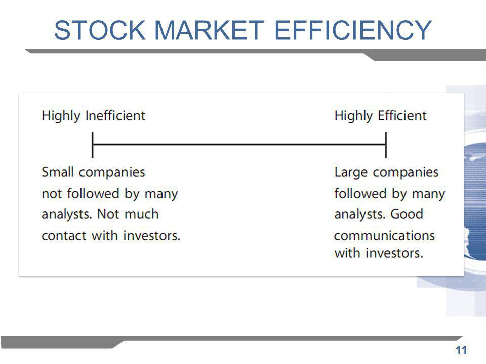 11 STOCK MARKET EFFICIENCY