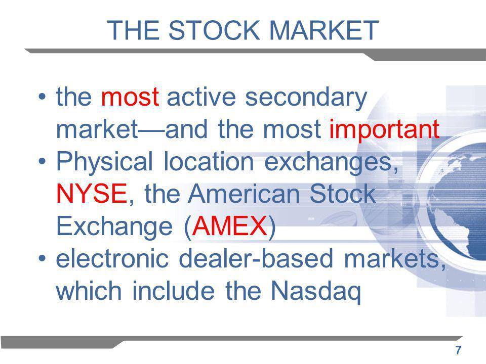 7 THE STOCK MARKET the most active secondary market—and the most important Physical location exchanges, NYSE, the American Stock Exchange (AMEX) electronic dealer-based markets, which include the Nasdaq