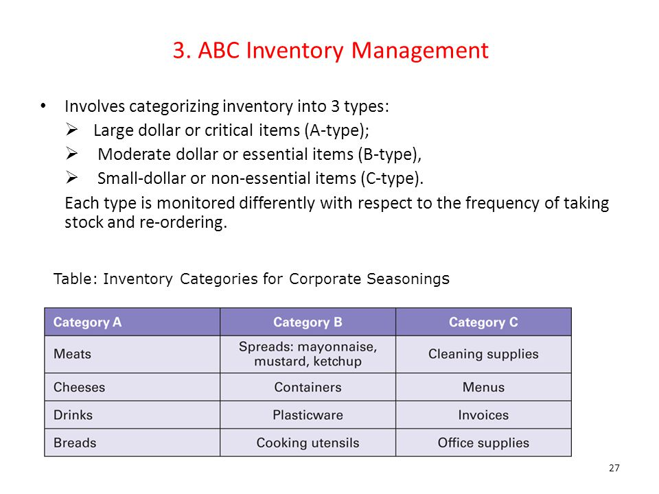 3. ABC Inventory Management Involves categorizing inventory into 3 types:  Large dollar or critical items (A-type);  Moderate dollar or essential it