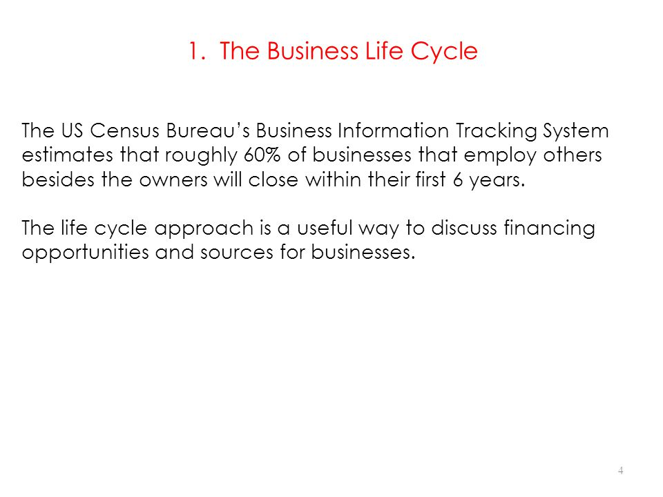 1. The Business Life Cycle The US Census Bureau's Business Information Tracking System estimates that roughly 60% of businesses that employ others bes