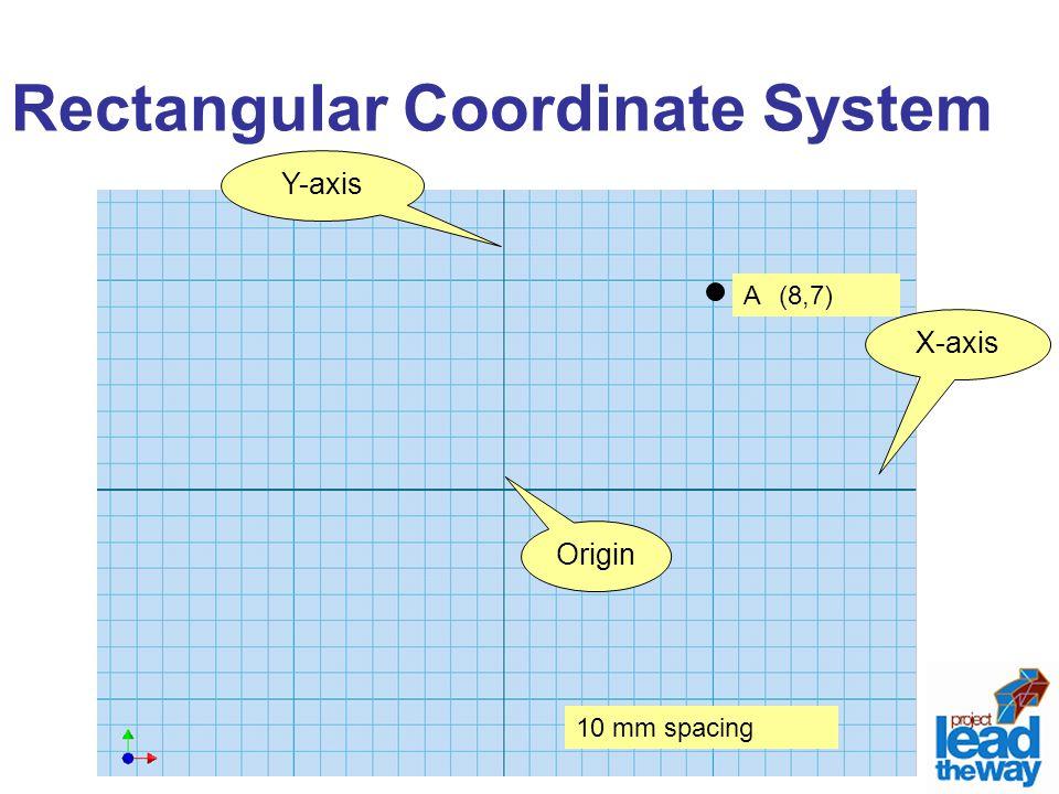 Rectangular Coordinate System X-axis Y-axis Origin 10 mm spacing A(X,Y)(8,7)