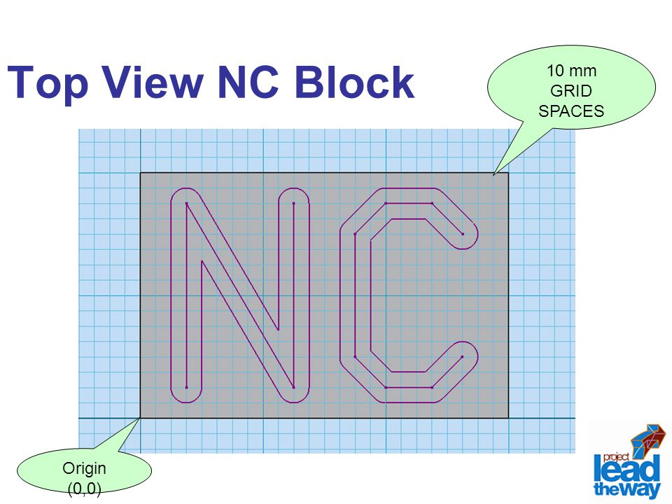 Top View NC Block 10 mm GRID SPACES Origin (0,0)