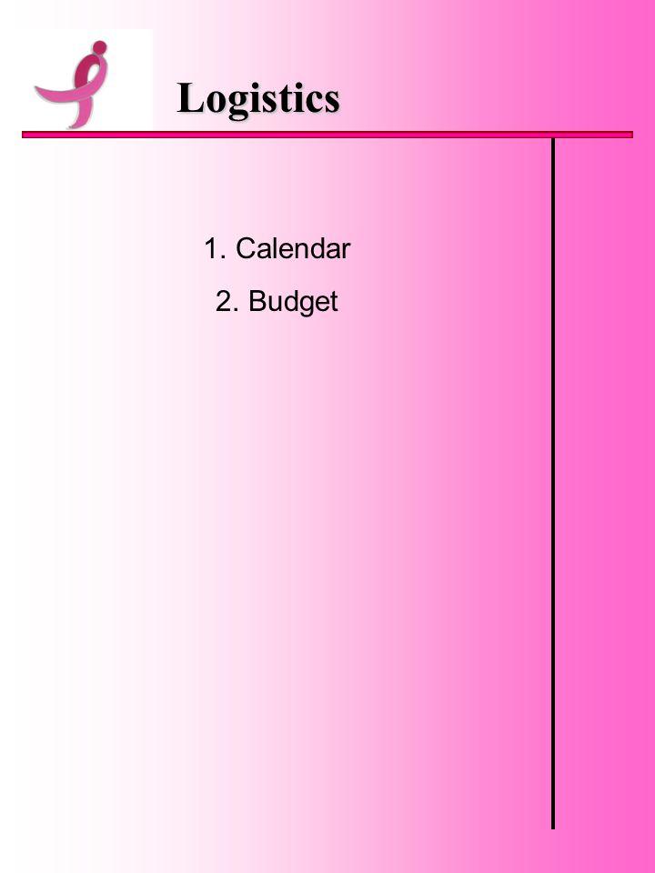 Logistics 1.Calendar 2.Budget