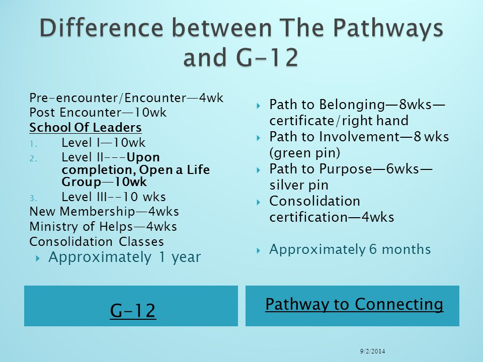  The Pathways combines New membership, Ministry of Helps, Post Encounter, Level 1, Level 2, Level 3 and Consolidation in to one user friendly pathway