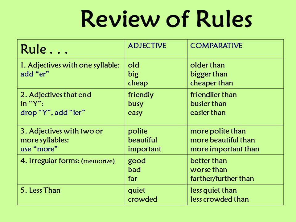Rule...ADJECTIVECOMPARATIVE 1.
